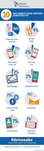 drivers-bad-habits-infographic-liberty-insurance-2014